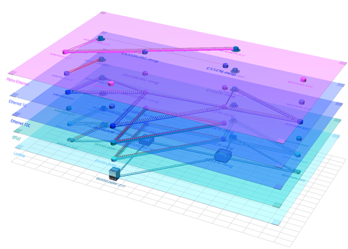 Visualizing network layers.