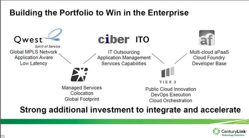 Qwest, Savvis, Ciber, Tier 3, and AppFog all factor into today's CenturyLink Cloud strategy.