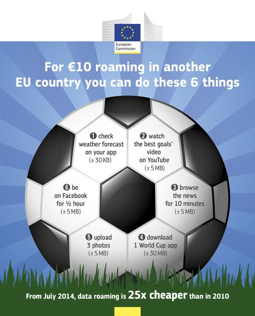 The European Commission employs a timely soccer motif to make its point. Grass could do with a cut, though.