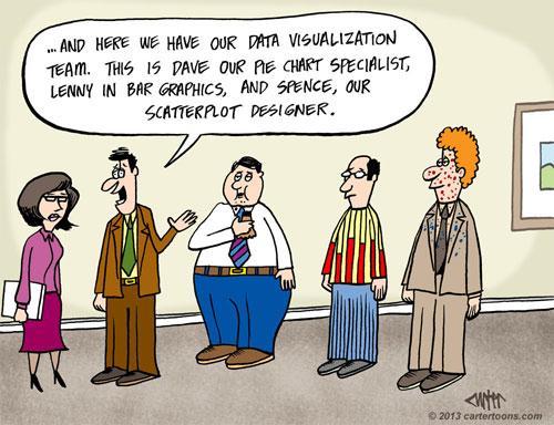 Allanalytics Cartoon Cartoon Data