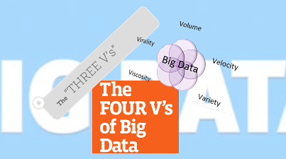 A quick Web search reveals anywhere from three to five Vs tacked onto headlines about big data.