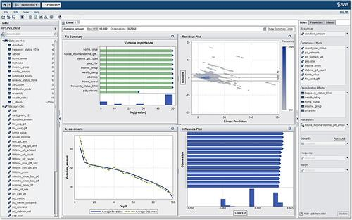 SAS Visual Statistics enables analysts to compare multiple linear regression models and improve accuracy.