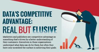 Data's Competitive Advantage: Real But Elusive