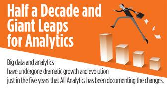 How Far We've Come With Analytics