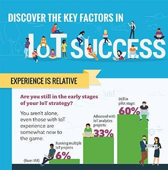 Discover the Key Factors in IoT Success