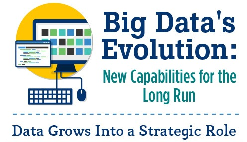 Big Data's Evolution: New Capabilities for the Long Run