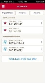 (Photos Courtesy Of Bank Of America)