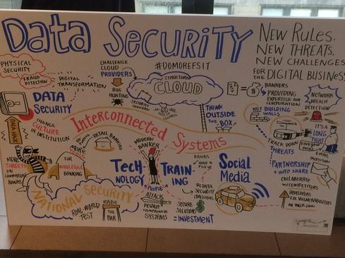 An infographic rendered by an an artist based on the data security panel discussion.