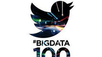 @kdnuggets Voted the Best Big Data Twitter Account!