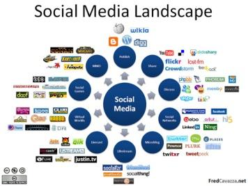 social media in the workplace - Spirit Guides