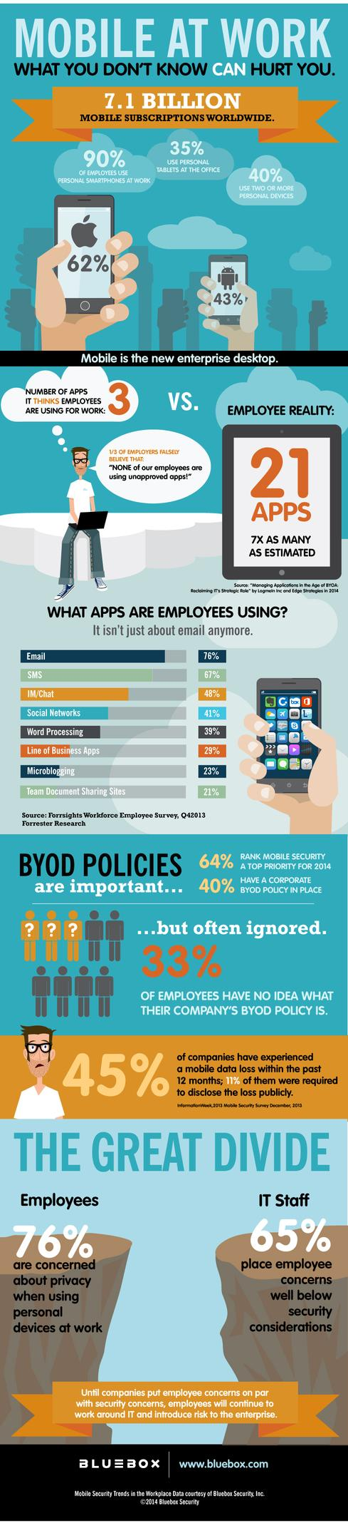 Infographic: With BYOD, Mobile Is The New Desktop