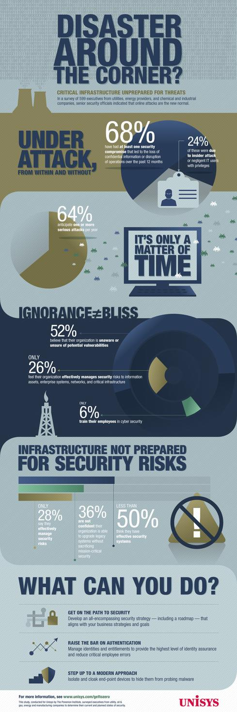 Infographic: 70 Percent of World's Critical Utilities Breached