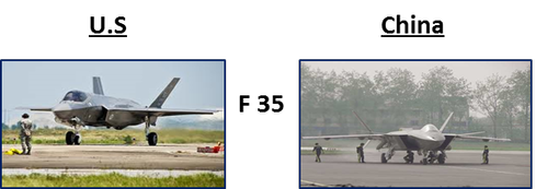 US military F-35 fighter jet compared to a similar Chinese government aircraft.