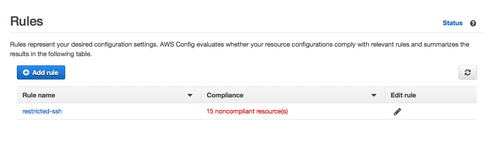 1. AWS Config v Config Rules  AWS Config, a new service new to Amazon, lets sys admins track the state of resources in their account via configuration items. These configuration items can be used in two different ways: They can produce a timeline of events using configuration item states to tell a story about the lifecycle of a specific instance. And administrators can report and react to compliance problems using a rule engine called 'Config-Rules,' creating true DevSecOps.  Image Source: Andrew Krug