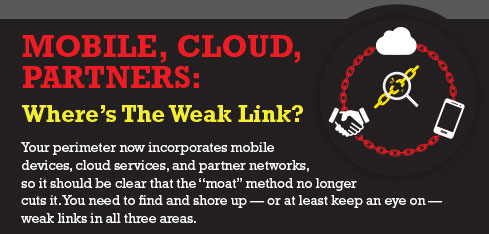Mobile, Cloud, Partners: Where�s The Weak Link?