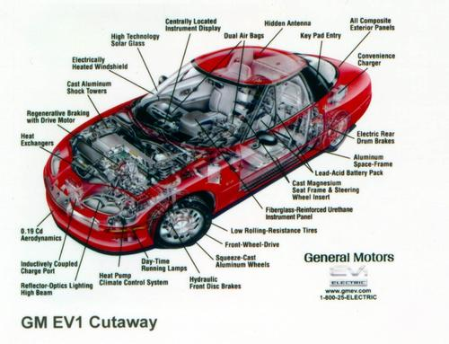 GM hasn't produced a pure electric car since it introduced the ill-fated EV1 in 1996.  (Photo courtesy of GM)