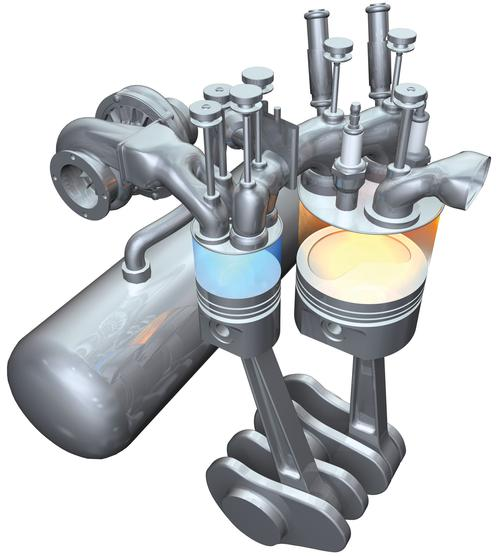 One cylinder of Scuderi's split-cycle engine performs intake and compression, while the other handles power and exhaust. The engine completes all four strokes in one crankshaft revolution. (Figure courtesy of Scuderi Group.)