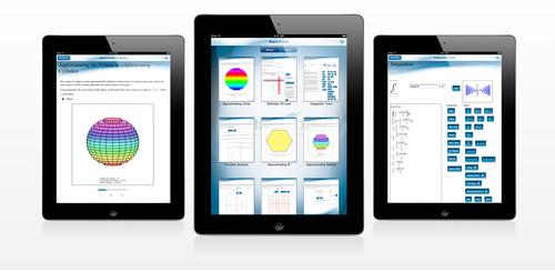 Maple Player for iPad provides an interface where users can enter values, move sliders, and click buttons to perform calculations and visualize the results.