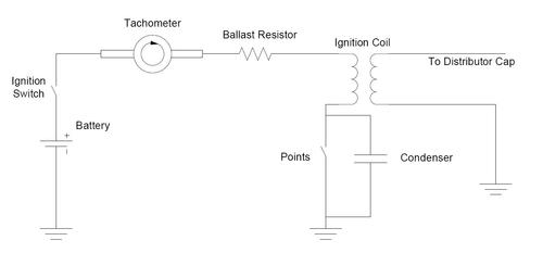 Schematic of the 1960s Ford ignition system.