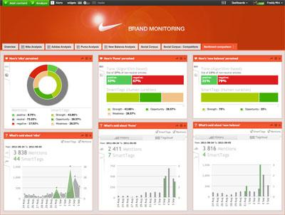 Netvibe's real-time customer sentiment dashboard will bring a social intelligence flair to Dassault's 3D experience vision.   (Source: Dassault Systemes)