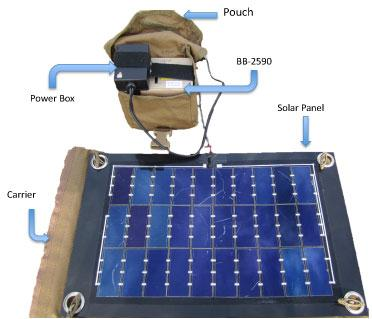 The Naval Research Laboratory has developed a photovoltaic prototype for the Marine Corps. The system is fitted to a standard USMC-issue backpack and includes a 10.5-inch x 15.5-inch solar panel that can generate more than 11W under 1-sun air mass of 1.5 illumination. (Source: Naval Research Lab)