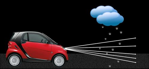 Carnegie Mellon University created a smart headlight system that directs light between rain drops or snowflakes.   (Source: CMU)