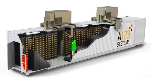 A123 Systems' Grid Storage Solution employs 83,000 cylindrical lithium-ion batteries, producing up to 2Mw for 15 minutes (500kWh).