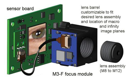 Custom M3-F focus modules can meet specific OEM requirements for sensors, lenses, and mechanical and electrical integration.