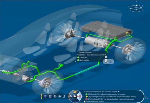 Dassault's 'Smart, Safe & Connected' solution tackles industry-specific challenges related to the development of embedded systems in automotive design.   (Source: Dassault Systemes)