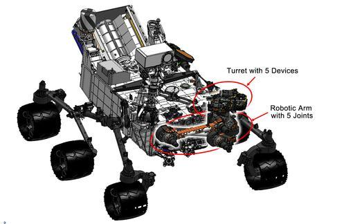 This engineering drawing shows the location of the arm on NASA's Curiosity rover, in addition to the arm's turret, which holds two instruments and three tools. The arm places and holds turret-mounted tools on rock and soil targets. It also manipulates the sample-processing mechanisms on the 66-lb (30-kg) turret. 