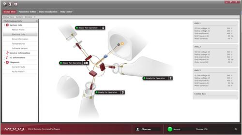 New Remote Terminal software from Moog offers remote access, real-time operational monitoring, and troubleshooting for the pitch system of a wind turbine. The software helps users diagnose potential operational issues in the pitch system and take corrective actions.