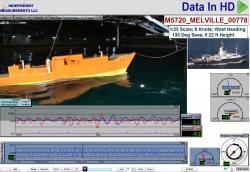 Analysis and Calculation Software Independent Measurements LLC's DataInHD Software Tools Adobe's H.264 video file format has a specification for cue points. This feature communicates parameters and synchronizes the video to other events on web pages. DataInHD uses this cue point specification to embed data time series in video files. The result is a file with three synchronized tracks: video, audio, and data. This works so well that data points can be inserted as often as between each and every video frame; it allows smooth playback of 1080p video while data displays are continuously updated; and a single, standard video file can be archived with data and video locked in sync, but retaining full display flexibility. Standard video players play video and audio tracks. DataInHD also plays data tracks. Each analyst chooses how to display 12 channels of data: readouts, bars, dials, and time plots, with interactive control of limits, location, size, color, opacity, etc. A data track allows analysts to search video for events based on data thresholds. DataInHD has this search capability as well as export options sending events directly to word processor (image sequences) and presentation software (video clips). Microsoft Office and Open Office are supported.