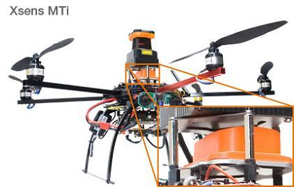 Personal UAVs are the next big toy and physical app. At the University of Warwick, a prototype UAV flew inside structurally unsound, hazardous, or radioactive buildings to identify hazards. Flying in these environments requires superior situational awareness, with the operator relying on onboard cameras operating in low-light conditions. Collisions are always a risk.