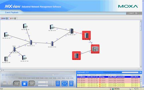 Event playback is one of the features of Moxa Inc.'s MXview network management software that allows managers of industrial networks to monitor the health and activity of their networks. The company has recently updated the product with new features for better device and inventory management.   (Source: Moxa Inc.)