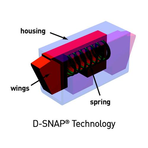 The spring-loaded wings of the D-SNAP Technology mechanism retract to slide through the panel cutout and then engage behind the panel for a secure, vibration-resistant connection. 