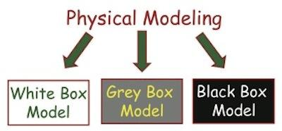 Model Boxes Diagram