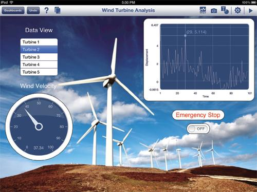Wind turbine monitoring application written with NI Data Dashboard for LabVIEW, running on an Apple iPad. A far cry from needle or LED indicator.