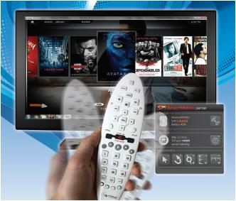 With Movea's new technology, viewers will be able to change channels, adjust the volume, rewind a movie, browse the Internet, or control myriad other functions with simple physical gestures.   (Source: Movea)