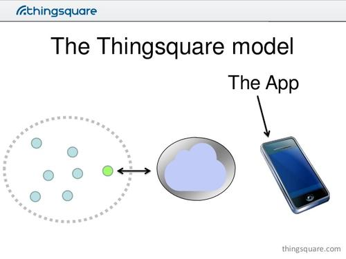 A diagram showing how Thingsquare Mist, a mini-OS for embedded devices, allows devices to create a mesh network that can enable the future Internet of Things.   (Source: Thingsquare)
