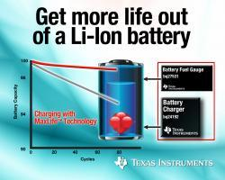 TI's new chipsets are designed to help lithium-ion batteries last longer and charge faster.(Source: Texas Instruments)