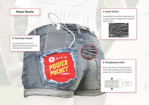 Vodafone says the Power Shorts will harvest energy from the wearer's movements to recharge a cellphone battery. The shorts are lined with an energy-harvesting material that uses voids, or holesinside the material, to create an electrical charge.(Source: Vodafone)