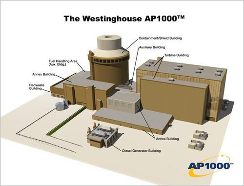 The US recently approved new reactors that will be built at the Vogtle nuclear plant site using Westinghouse's AP1000 passively cooled reactor design.   (Source: Westinghouse)