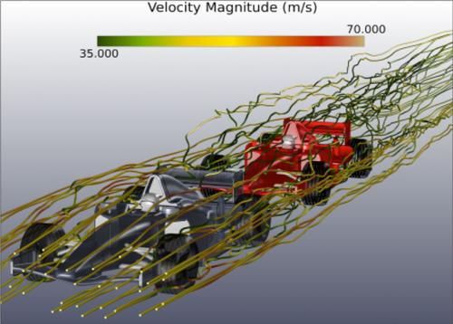 Altair's HyperWorks Virtual Wind Tunnel can predict an automobile's external aerodynamic performance faster and more accurately. Performance includes aerodynamic lift, drag, pressure distribution, flow field (flow separation), and aero-acoustics.   (Source: Altair)