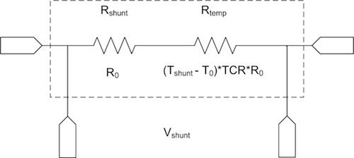 Figure 2: Thermal shunt resistance drift.