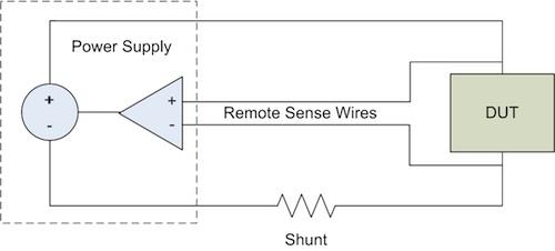 Figure 4: Power source with remote sense connections.