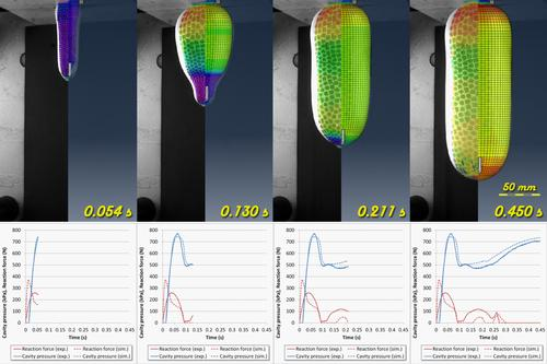 Free blow experiment on an instrumented, marked PET bottle prototype allowed a perfect synchronization between force, displacement, and pressure measurements of the stretching and blowing stages of the bottle blowing process. Above are results from image capture using a high-sampling rate video camera and the corresponding predictions from the Abaqus FEA simulation. Contours are of axial strain.   (Source: Queen's University Belfast)