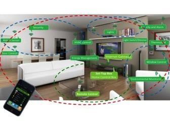 Figure 1. Using ZigBee, a variety of smart home sentroller devices will not only talk to each other, but to the end users via a remote control, web interface, and/or a smartphone.
