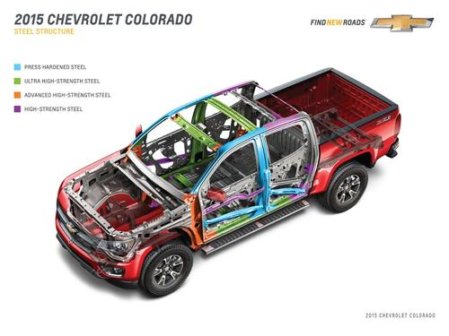 The 2015 Chevy Colorado pickup uses a combination of high-strength steels, with yield strengthsof more than 188 ksi, to cut weight and improve safety.(Source: Chevrolet)