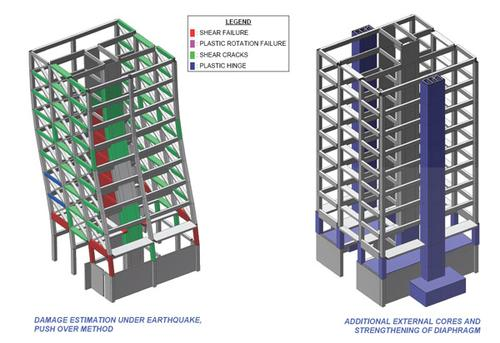 A skyscraper is a vertically cantilevered beam. The primary structural design consdieration is not resistance to vertical (gravity) loads, but resistance to lateral loads from wind and earthquakes. For this reason, tall structures function and are designed conceptually as large beams cantilevered from the ground.(Illustration source: Earthquake Buddy)
