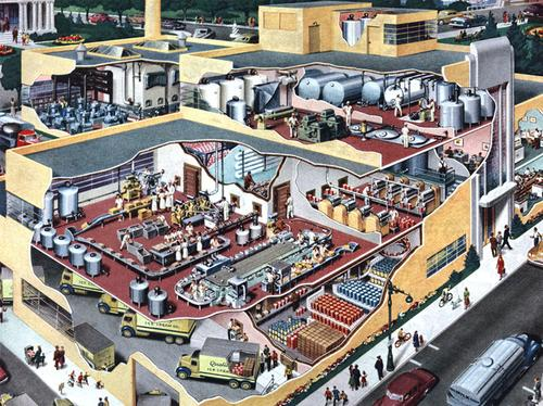 In the 1950s, cutaways became a popular way to depict buildings with complex interiors. This drawing shows the progressive stages of ice cream production, from tanks of liquid ingredients to packaging and shipping.   (Source: sciteckinfo.com)